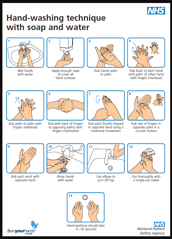 NHS-handwashing-technique